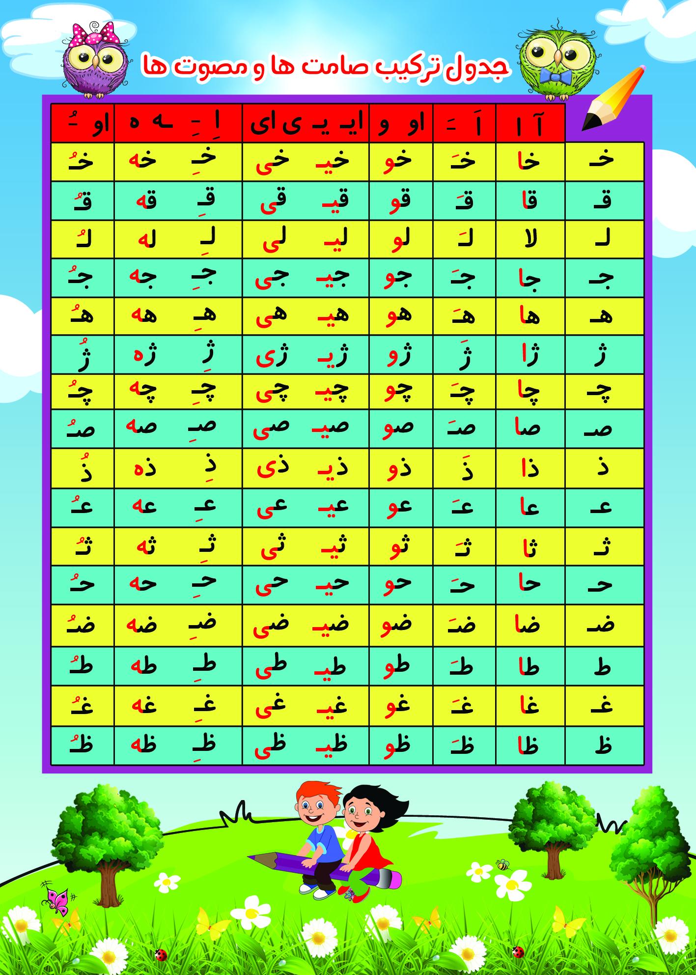 بنر ترکیب حروف الفبای فارسی